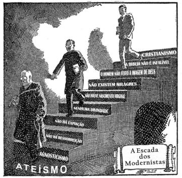 Escada do Ateísmo