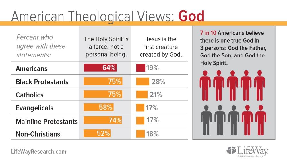 theology-God
